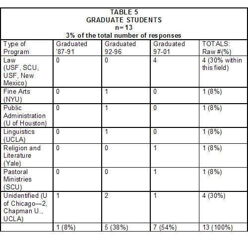 top creative writing graduate programs in the us