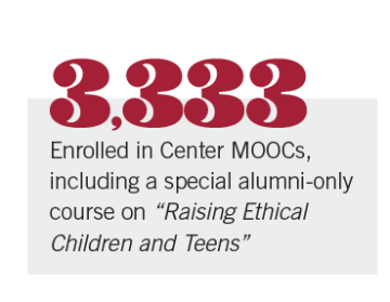 3333 enrolled in Center MOOCs