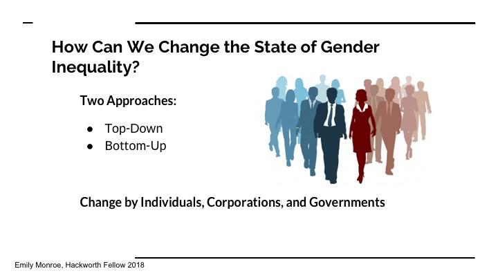 How can we change the state of gender inequality?