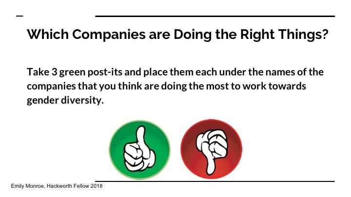 Which companies are doing the right things?
