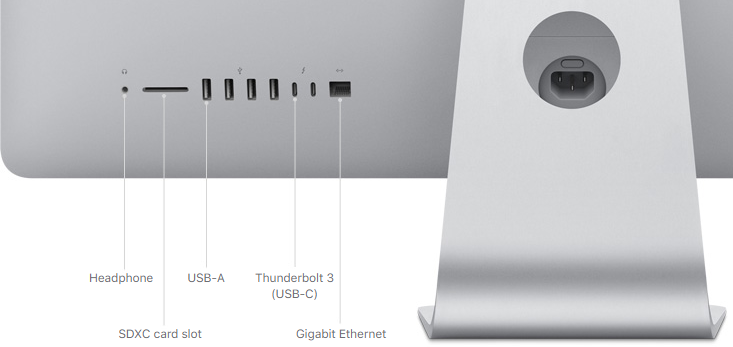An image of the 2020 Apple iMac showing the available ports on the rear of the computer.