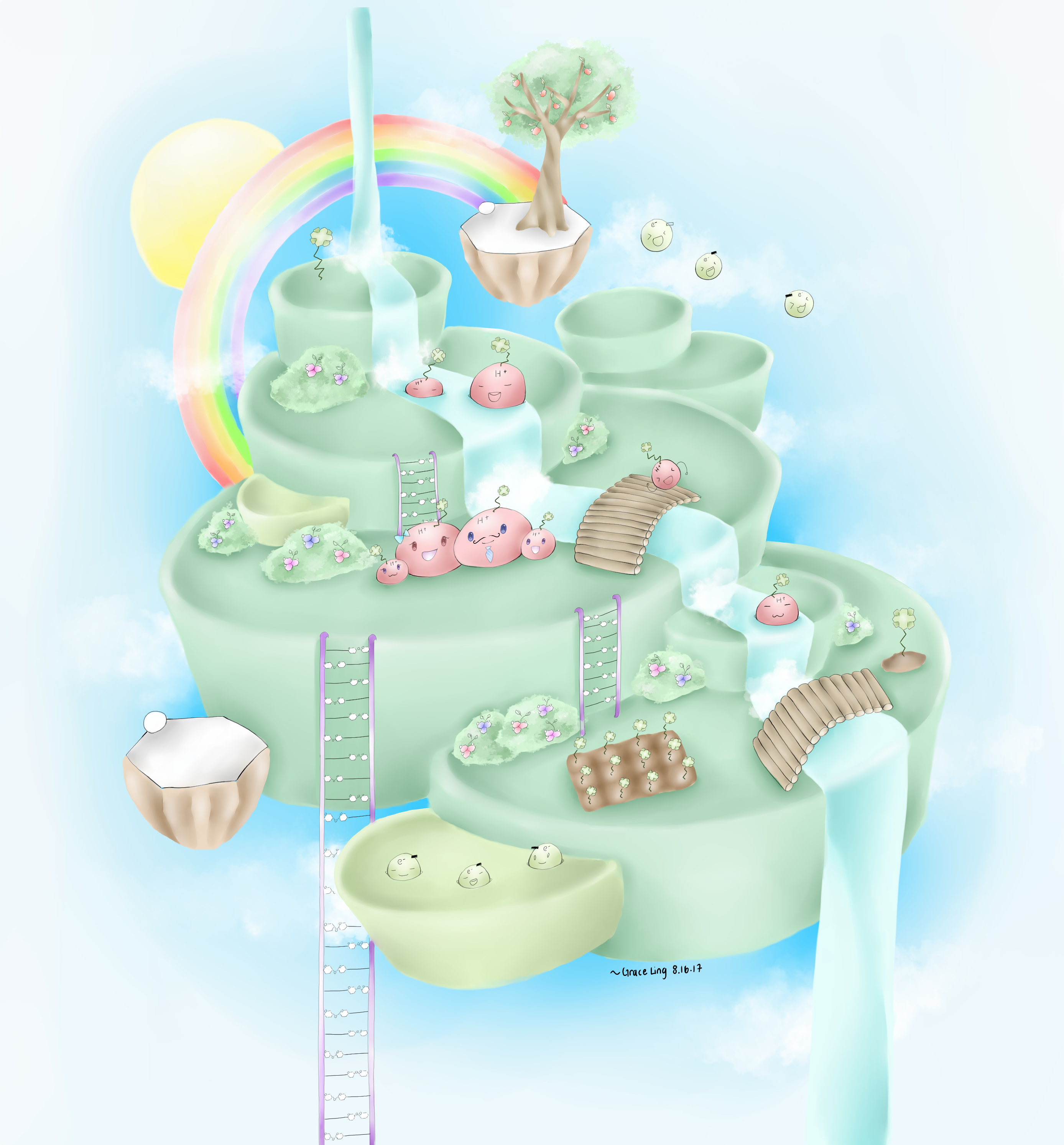 A multi-level illustrated island from the game Cell-fie