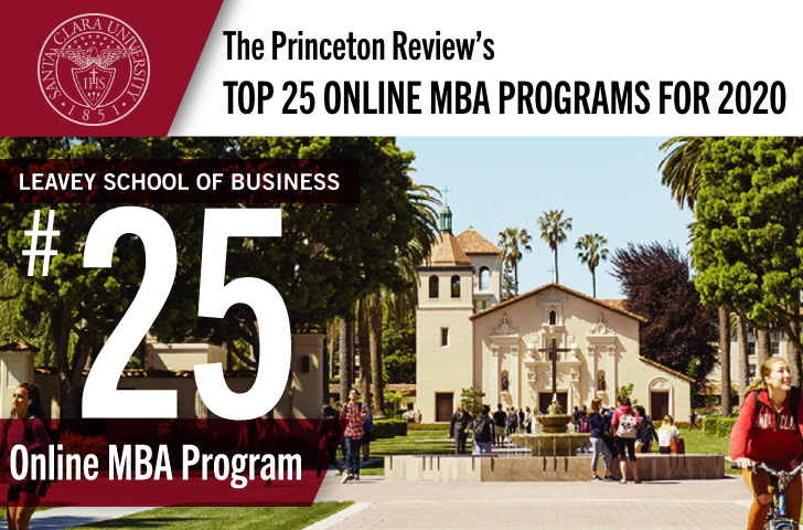Graphic noting Leavey School is #25 for Online MBA in Princeton Review