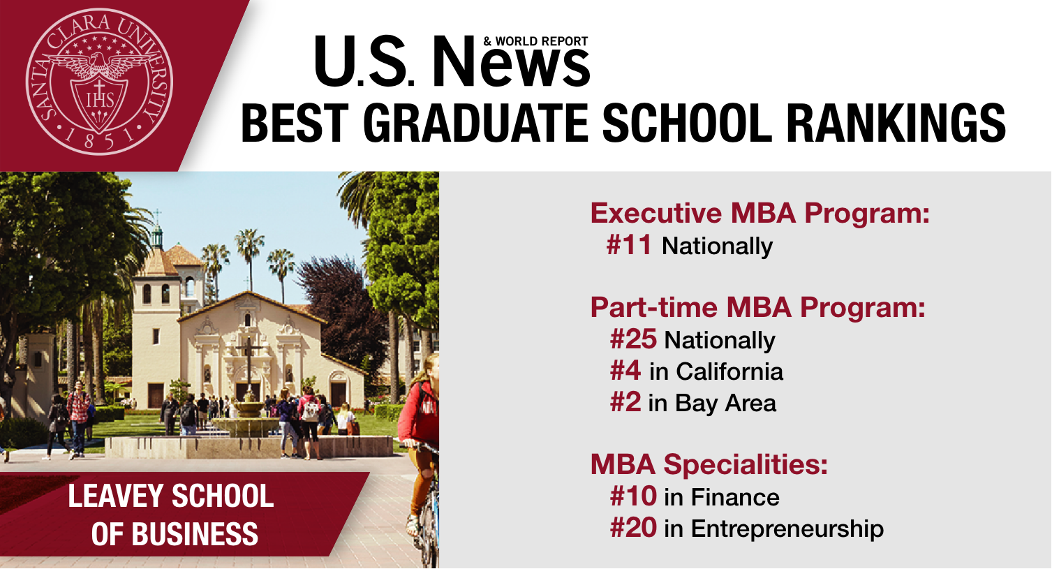 U.S. News Graduate Rankings 2021