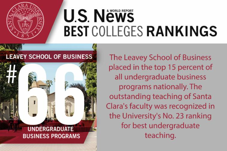 US News Ranking Leavey 1a