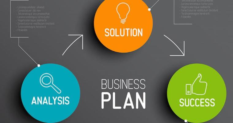 A diagram of a business plan with two circles that say analysis, solution, and success.