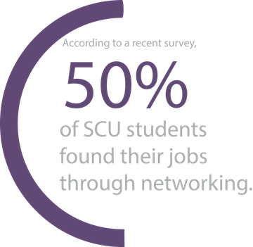Fifty percent of SCU students found their jobs through networking.