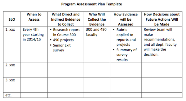 Beautiful Assessment Plan Template Example Awesome Ideas