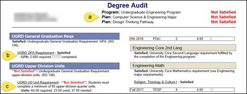 Degree Audit - Office of the Registrar - Santa Clara University