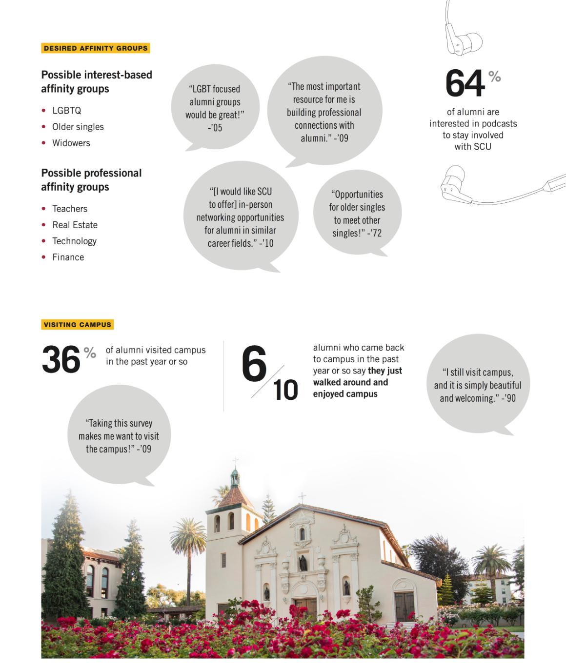 - Image Link - Alumni Infographic 5 Link to file