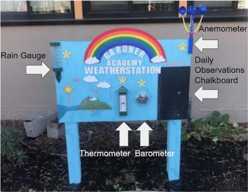 image of the weather station project and its descriptions